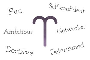 aries career strengths